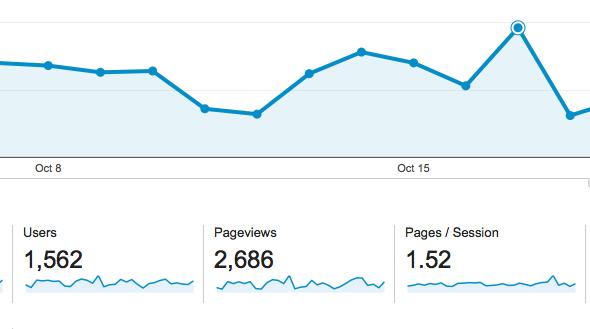 web analytics sample