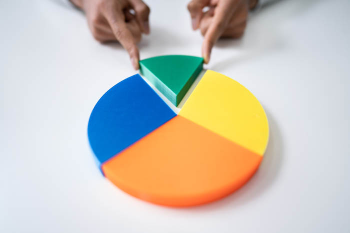 Marketing budget chart concept photo