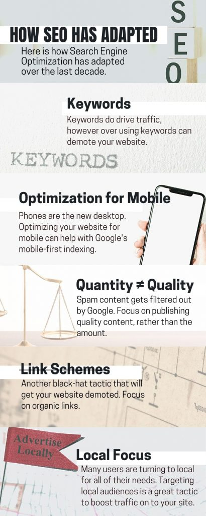 How SEO Has Adapted Infographic