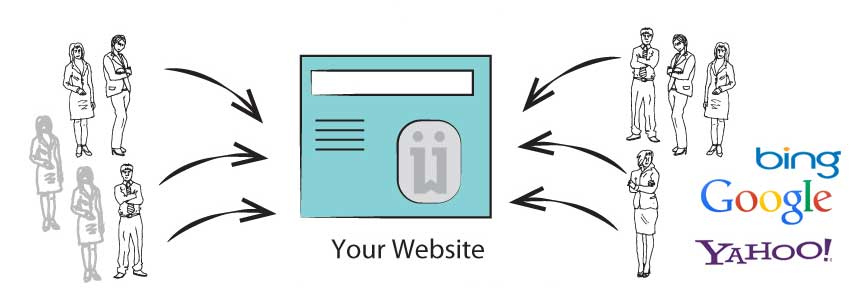 website is the center of marketing